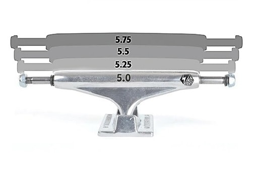 Skateboard trucks size chart